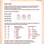 UKULELE PDF Partes do Ukulele Cifras