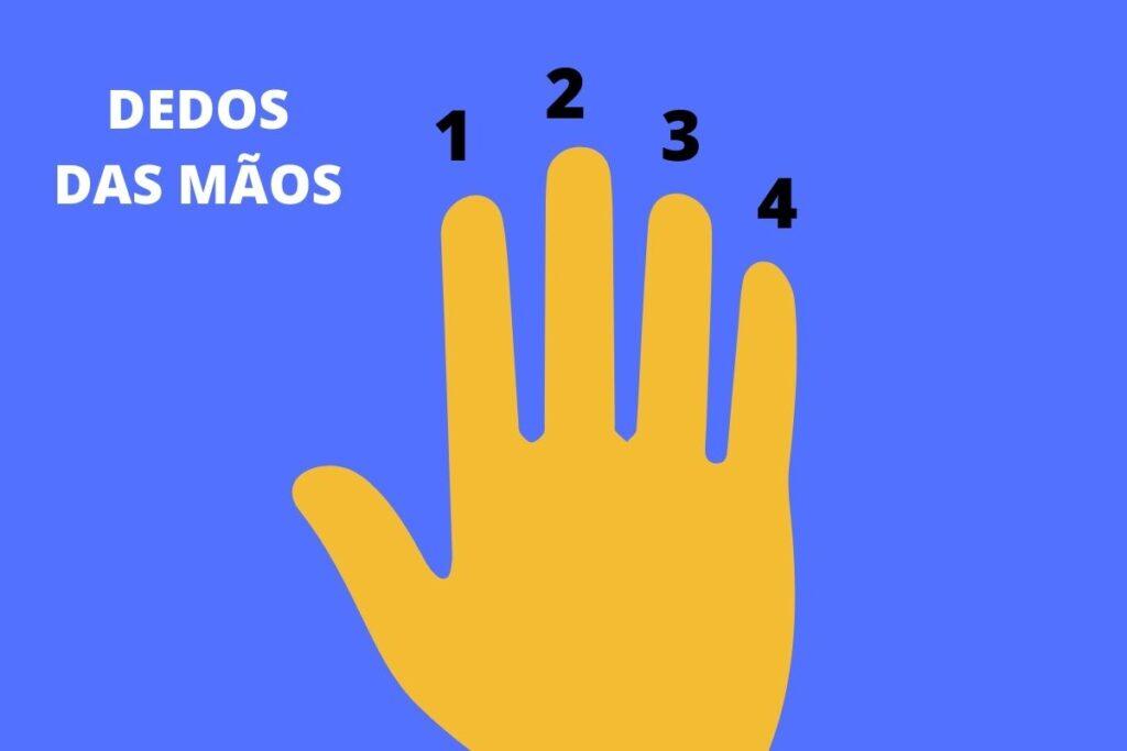 Acordes de Violão Para Iniciantes Mãos